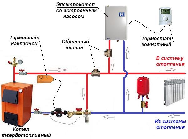 Схема подключения твёрдотопливного котла