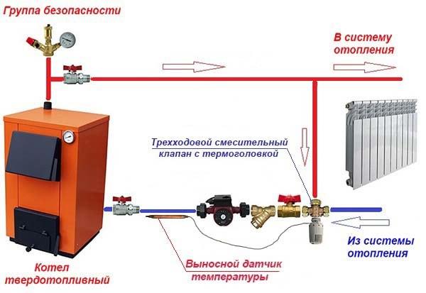 Детальна схема підключення ТП-котла