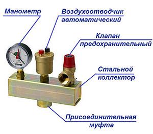 Элементы безопасности ТТ-котла