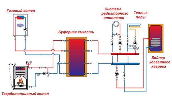 Подключение 2 теплогенераторов через теплоаккумулятор