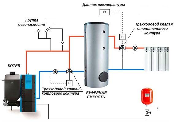 Схема с буферной емкостью