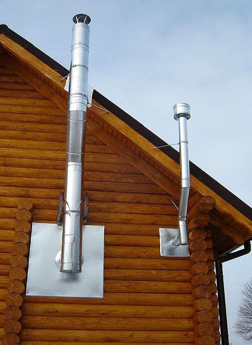 Газоходы в деревянном доме