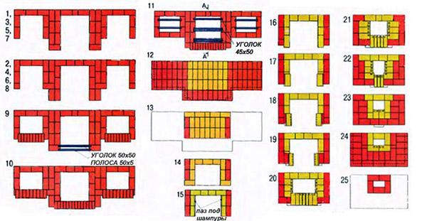 схема постройки мангала