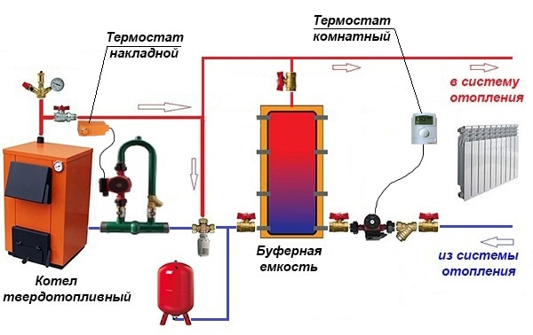 Схема подключения буферной емкости