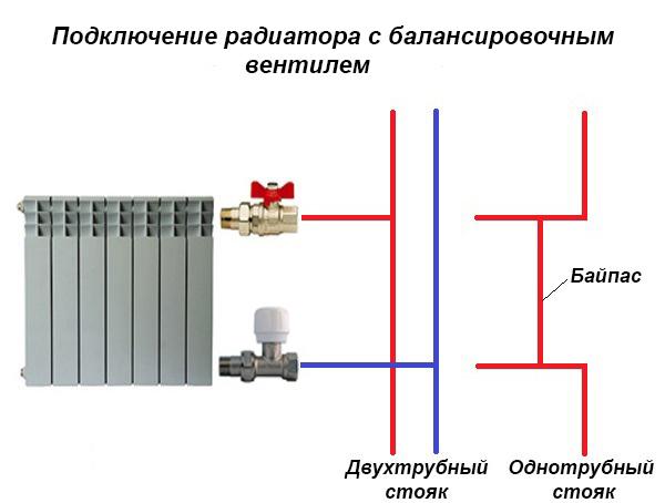 Схема с вертикальными стояками