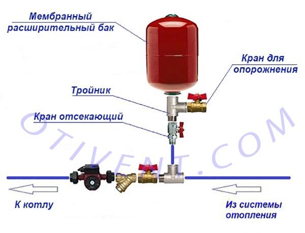 Схема приєднання розширювальної ємності до опалювальної мережі