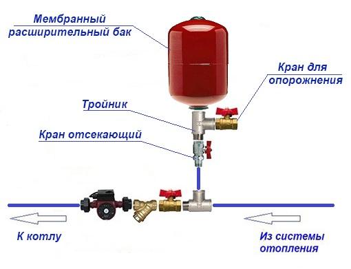 Схема присоединения бака