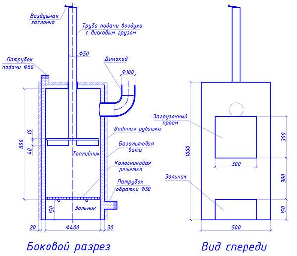 Теплогенератор - схема и размеры элементов