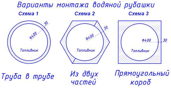 Схемы разных котловых баков