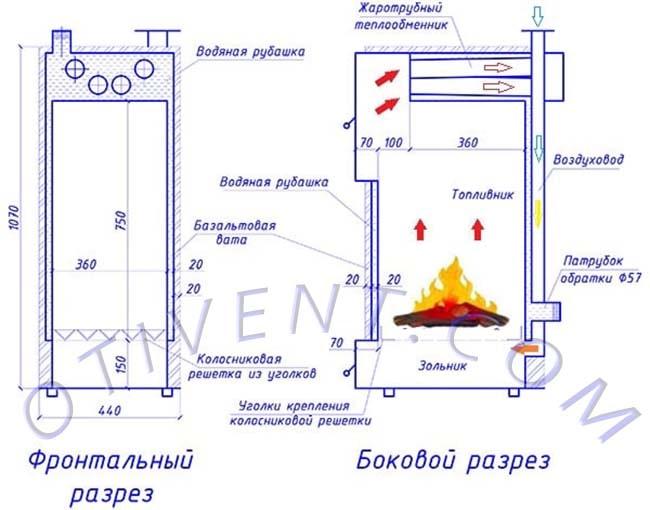 Как устроен ТТ-котел продолжительного горения