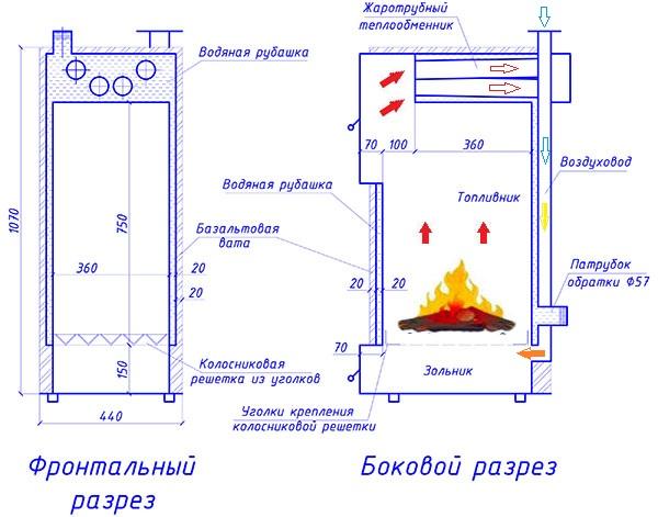 Боковые разрезы классического теплогенератора