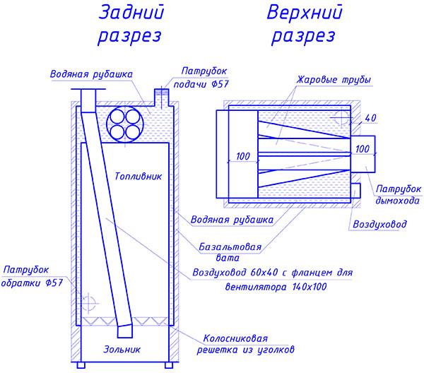 Задний и верхний разрез отопителя
