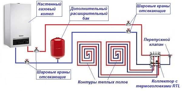 Схема подключения ТП к газовому теплогенератору