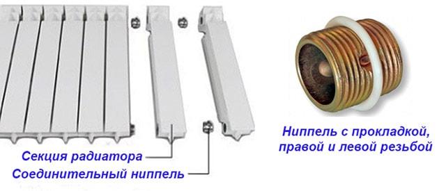 Стикування секцій радіатора на ніпелях