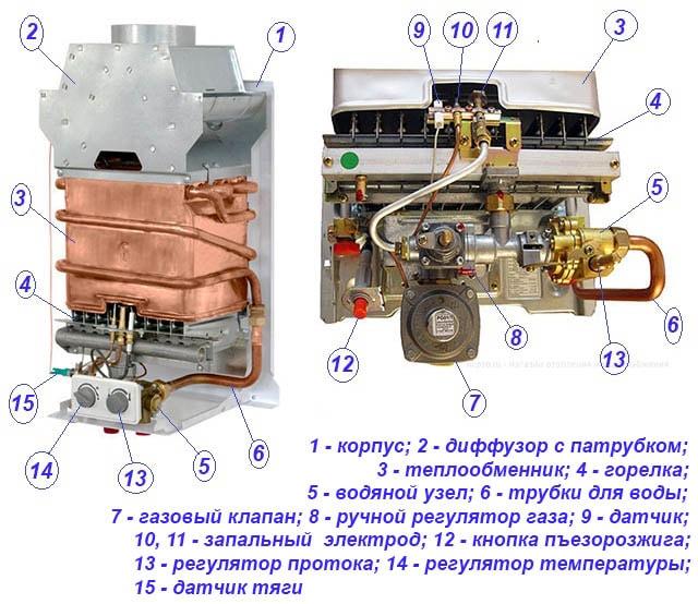 Конструкція газової колонки з відкритою камерою згоряння