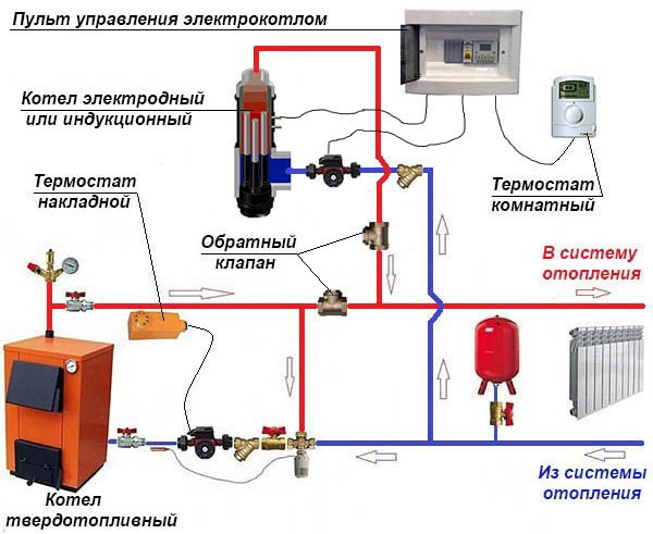 Схема с ТТ и электродным котлом