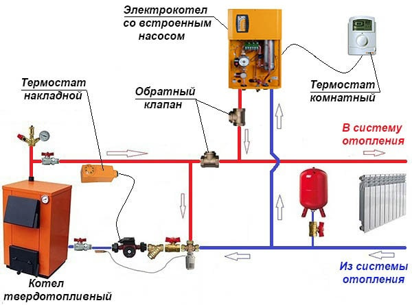 Схема обвязки котлов на дровах и электричестве
