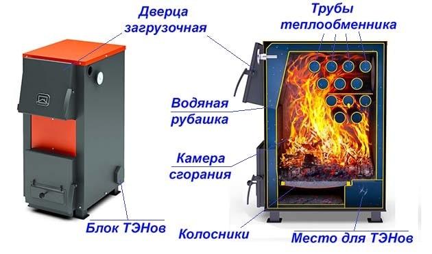 Твердопаливний котел з водотрубним теплообмінником в розрізі