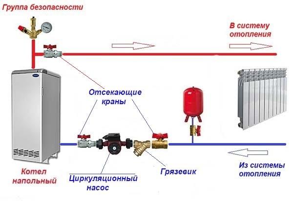 Розташування насосного агрегата на зворотному трубопроводі