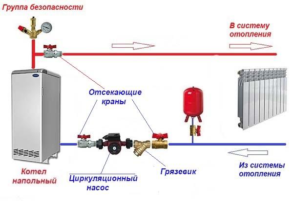 Электрическая схема подключения циркуляционного насоса отопления