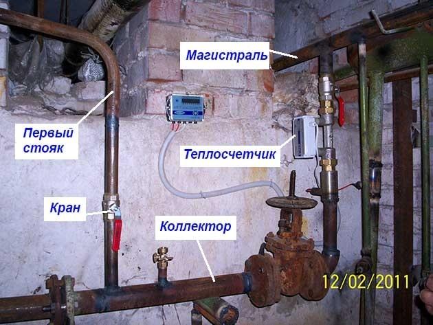 Схема теплового пункта в подъезде многоквартирного дома
