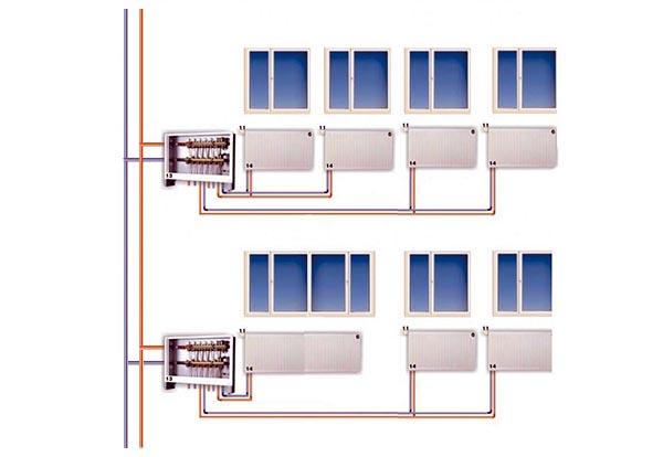 Горизонтальная поквартирная разводка отопления