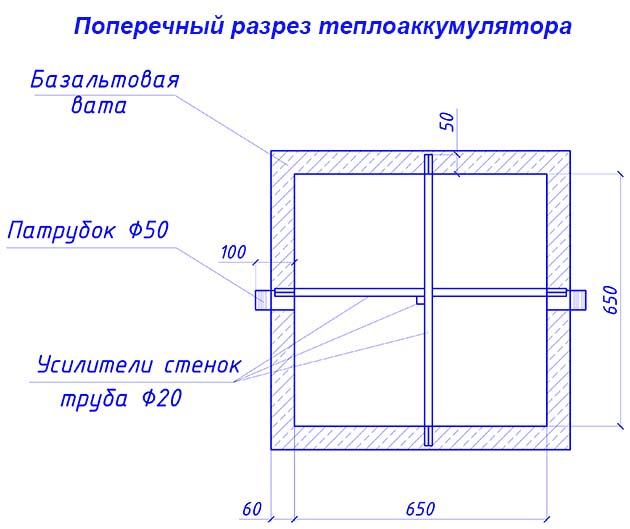 Прямоугольный резервуар в разрезе