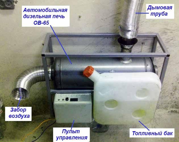 Дизельная печка для гаража купить в купить гараж а алексеевка белгородская область