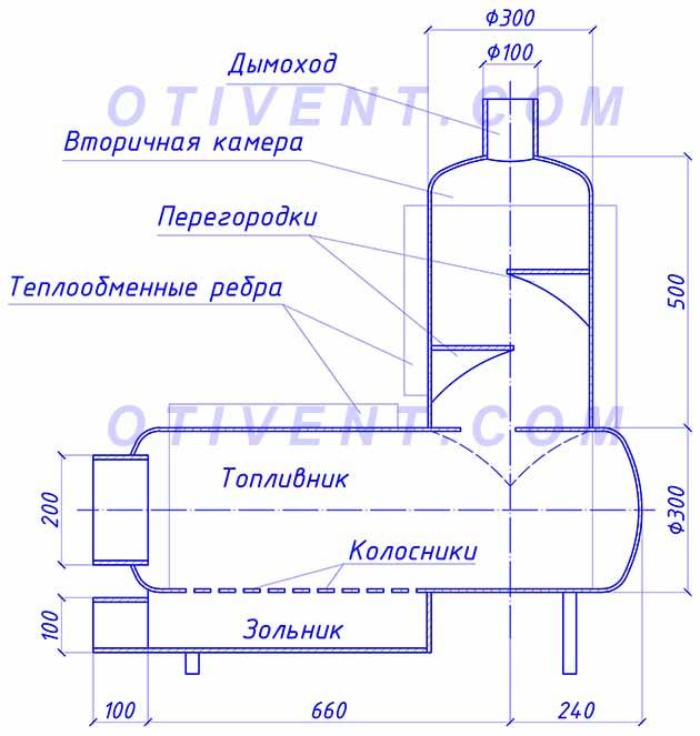 Схематическое изображение отопителя