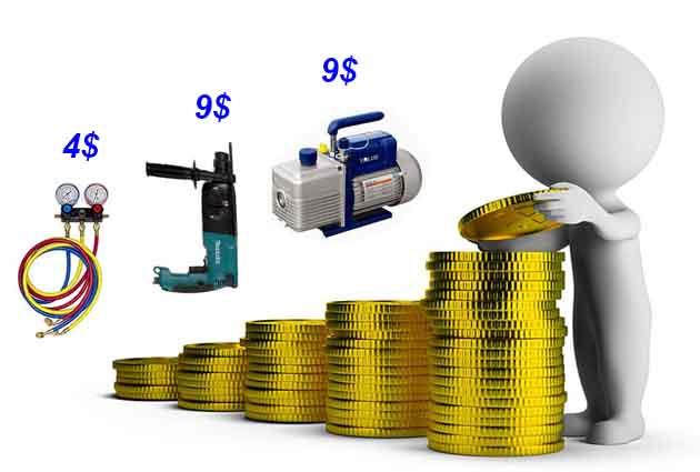 Подсчет затрат на оборудование
