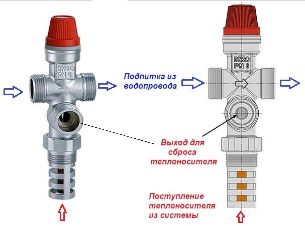 сбросной клапан системы отопления