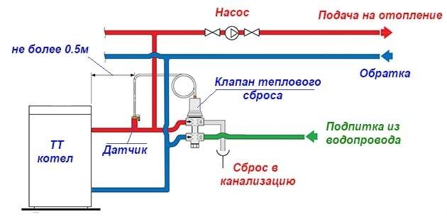 Как подключить клапан теплового сброса