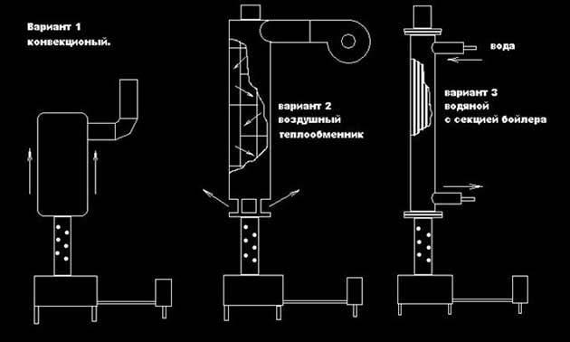 Схемы теплообменников для дымохода