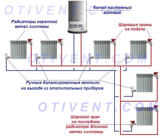 Схема отопления с разным числом батарей