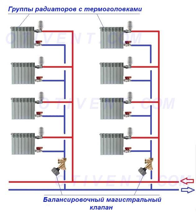 Схема підключення 2-трубних стояків з балансовими кранами