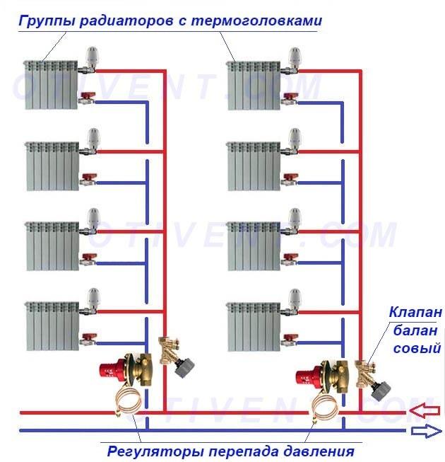 Стояковая схема отопления многоэтажного дома