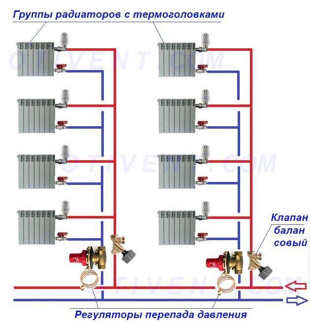 Балансировка стояков отопления