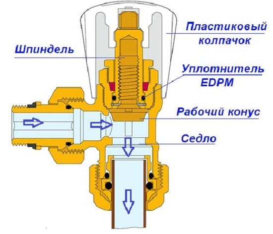 Клапан угловой балансовый – схема в разрезе