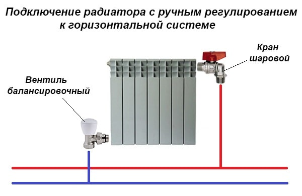 Установка кранов на батарею отопления