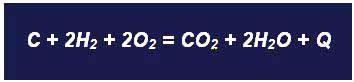 Уравнение химической реакции горения