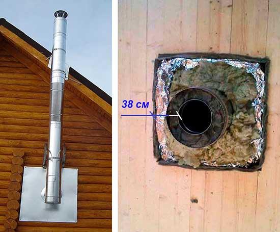 Установка дымоходной трубы на деревянную стену