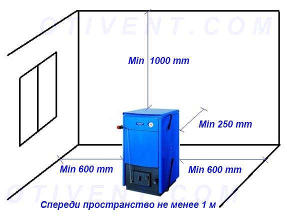 Схема установки теплогенератора