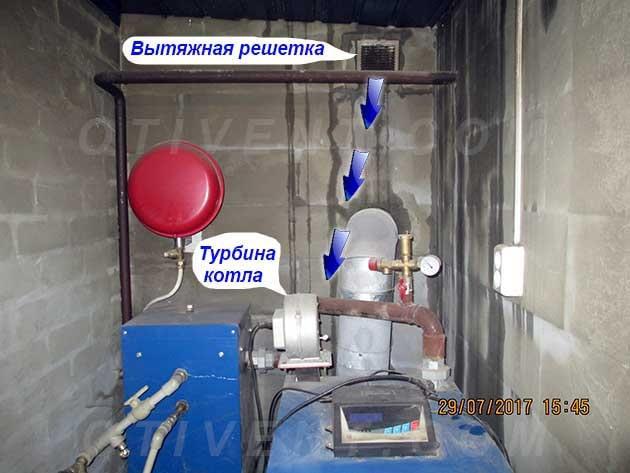 Устройство вытяжки в помещении топочной
