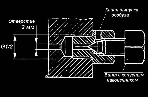 Устройство ручного вентиля Маевского