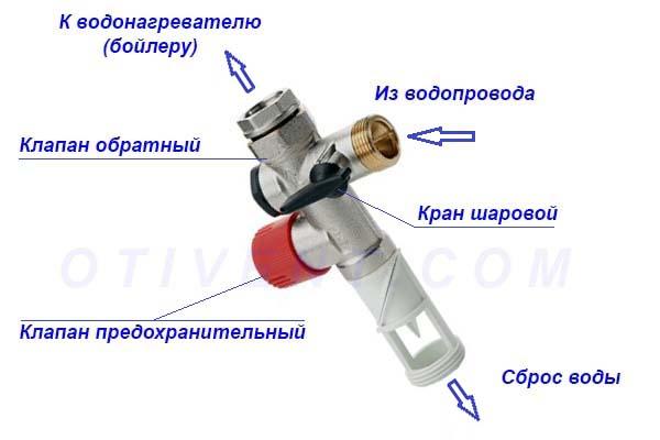 Клапан для водонагревателя