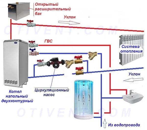 Схема обвязки 2-контурного напольного теплогенератора