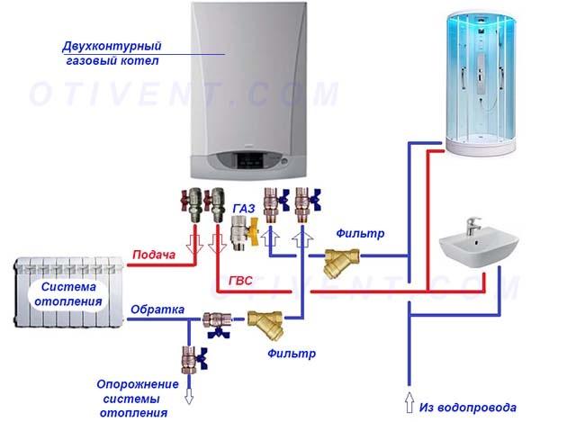 Как правильно обвязать газовый отопитель