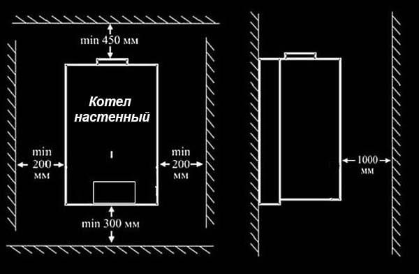 Відстань до настінного теплогенератора – схема
