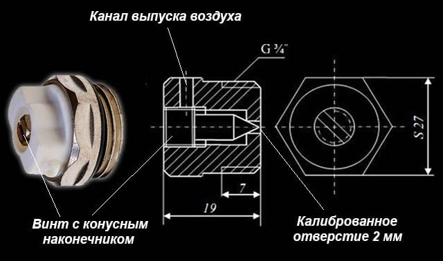 Как устроен клапан Маевского