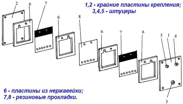 Монтажне креслення – встановлення пластин і прокладок